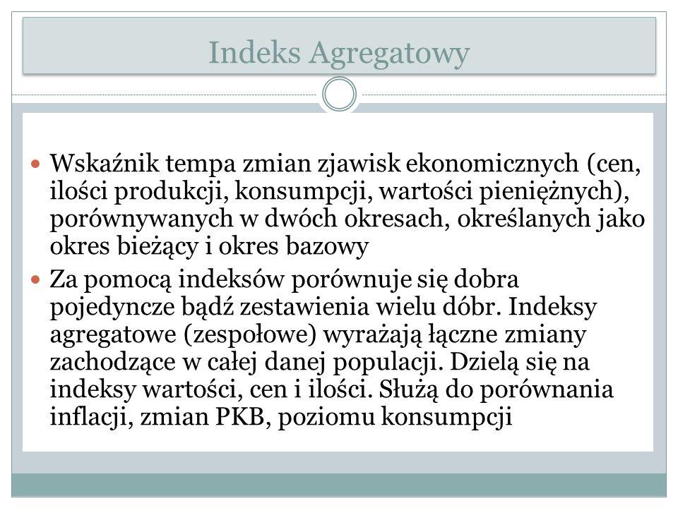 Indeks Agregatowy