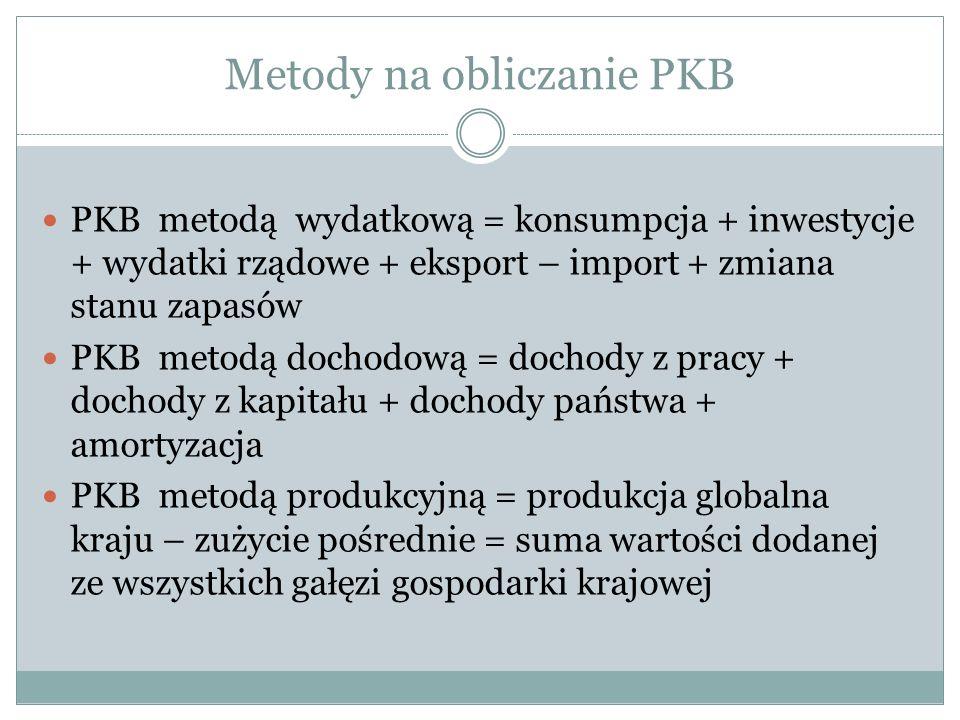 Metody na obliczanie PKB