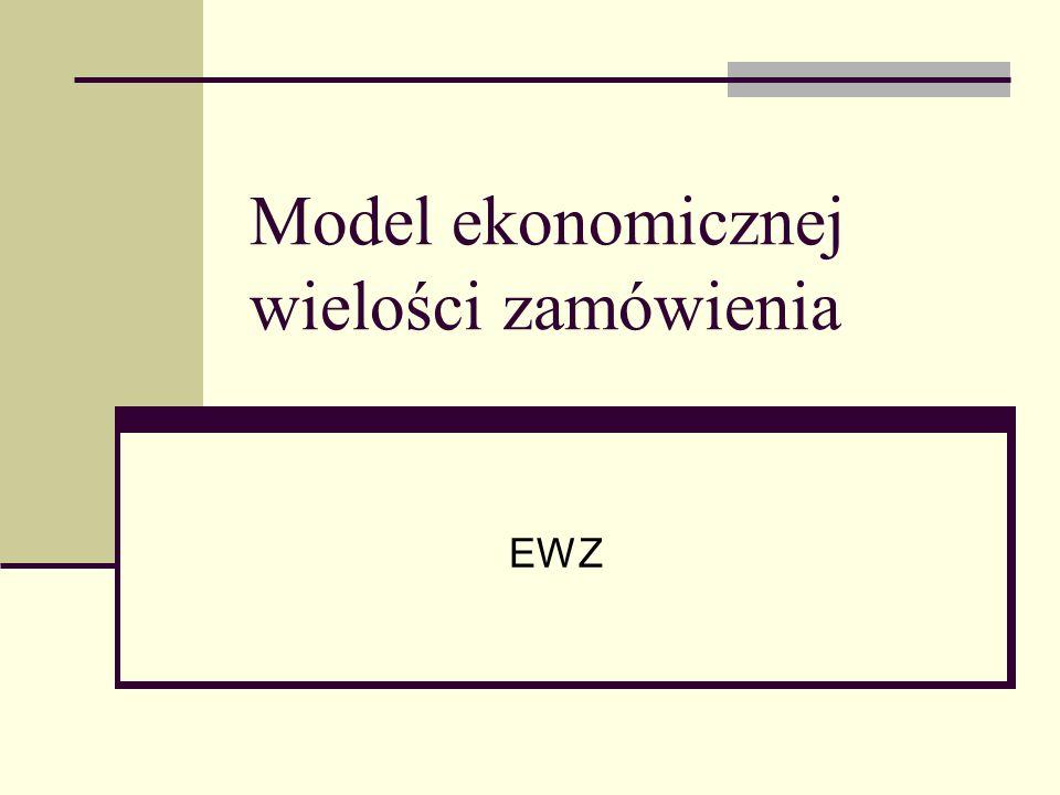 Model ekonomicznej wielości zamówienia
