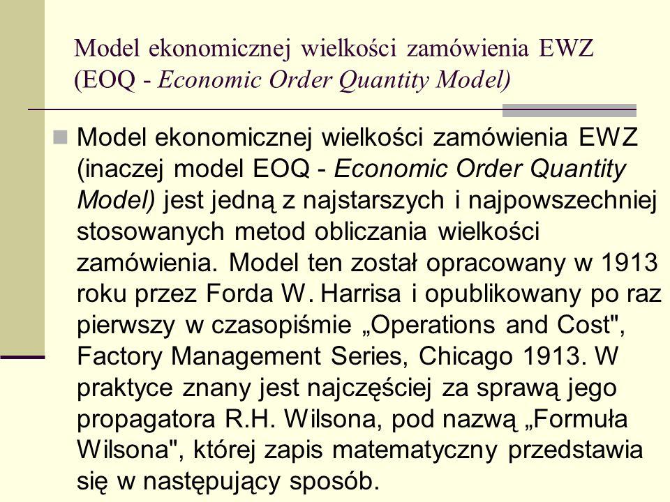 Model ekonomicznej wielkości zamówienia EWZ (EOQ - Economic Order Quantity Model)