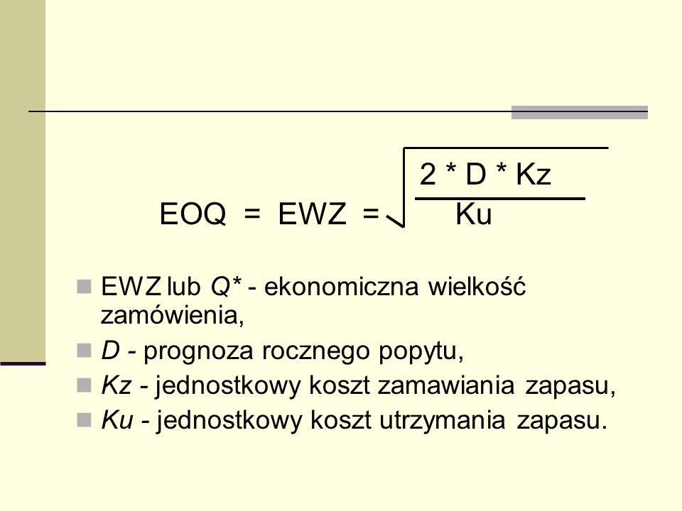 2 * D * Kz EOQ = EWZ = Ku. EWZ lub Q* - ekonomiczna wielkość zamówienia, D - prognoza rocznego popytu,