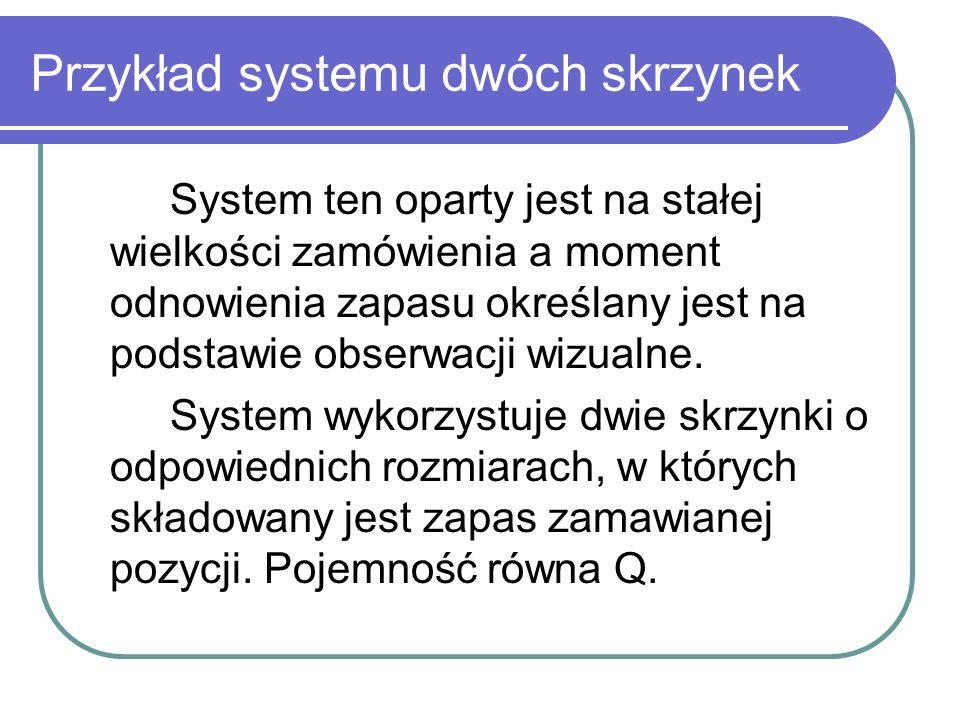Przykład systemu dwóch skrzynek