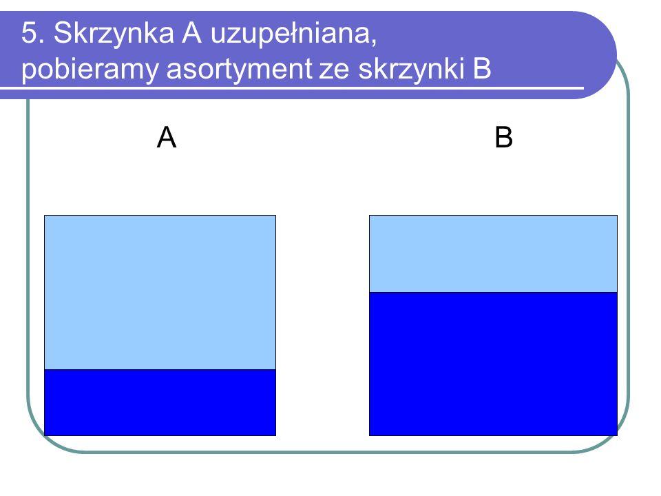 5. Skrzynka A uzupełniana, pobieramy asortyment ze skrzynki B