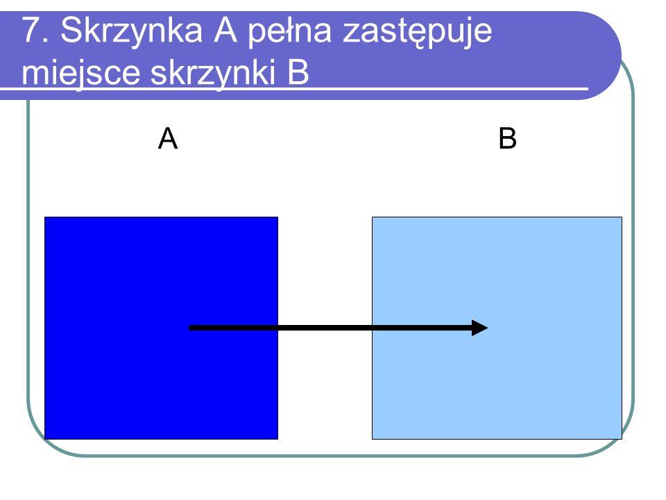 7. Skrzynka A pełna zastępuje miejsce skrzynki B