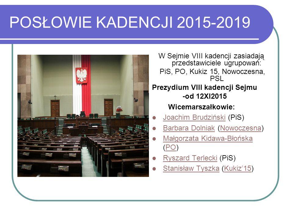 POSŁOWIE KADENCJI 2015-2019 W Sejmie VIII kadencji zasiadają przedstawiciele ugrupowań: PiS, PO, Kukiz 15, Nowoczesna, PSL.