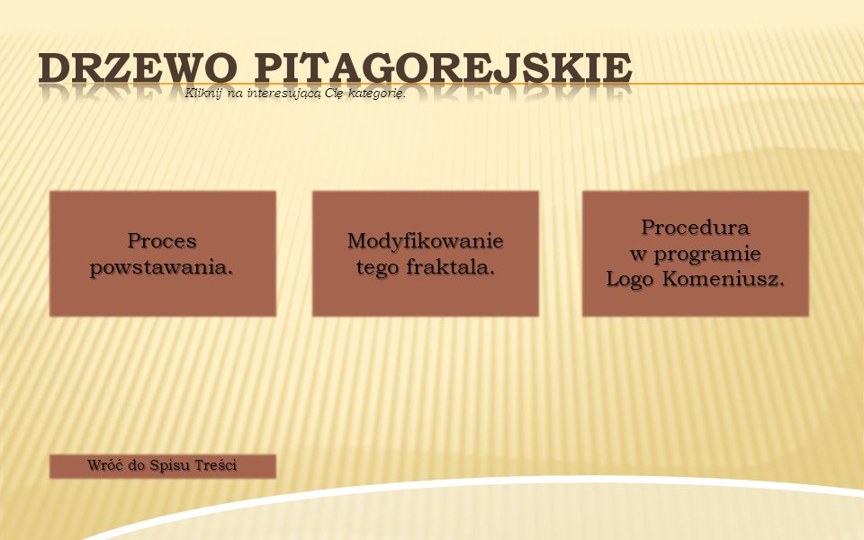 Drzewo pitagorejskie Procedura w programie Logo Komeniusz.
