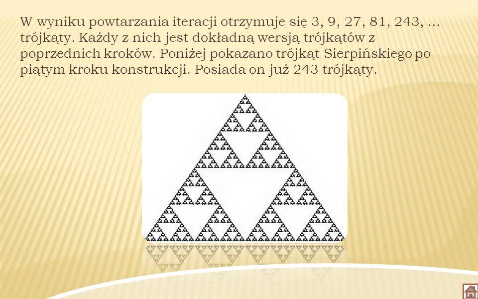 W wyniku powtarzania iteracji otrzymuje się 3, 9, 27, 81, 243, … trójkąty.