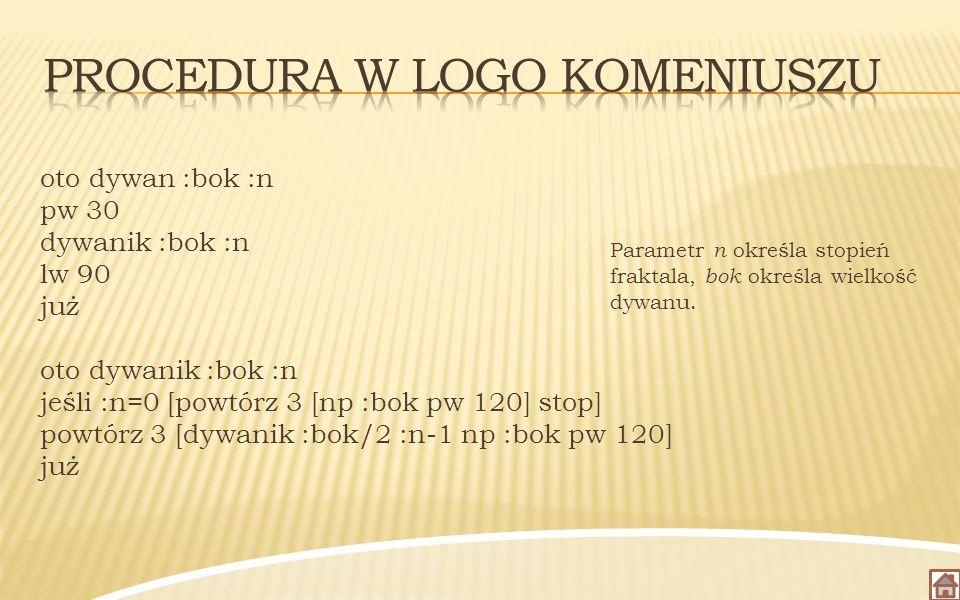 Procedura w logo Komeniuszu