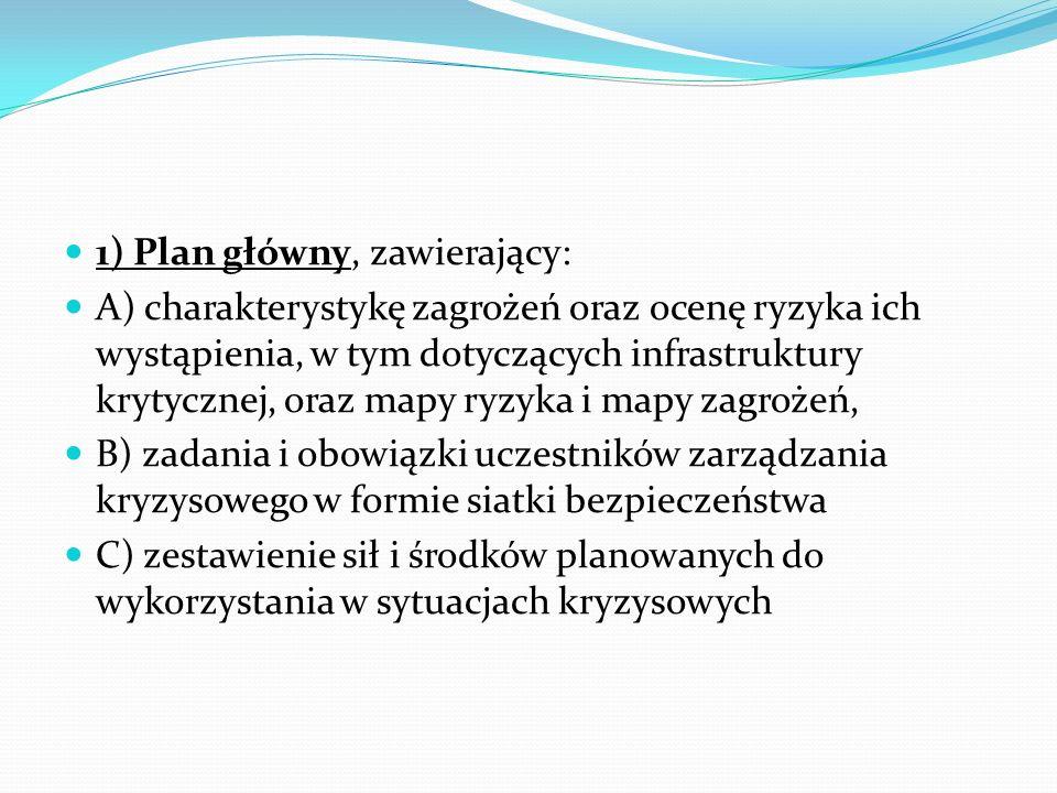 1) Plan główny, zawierający: