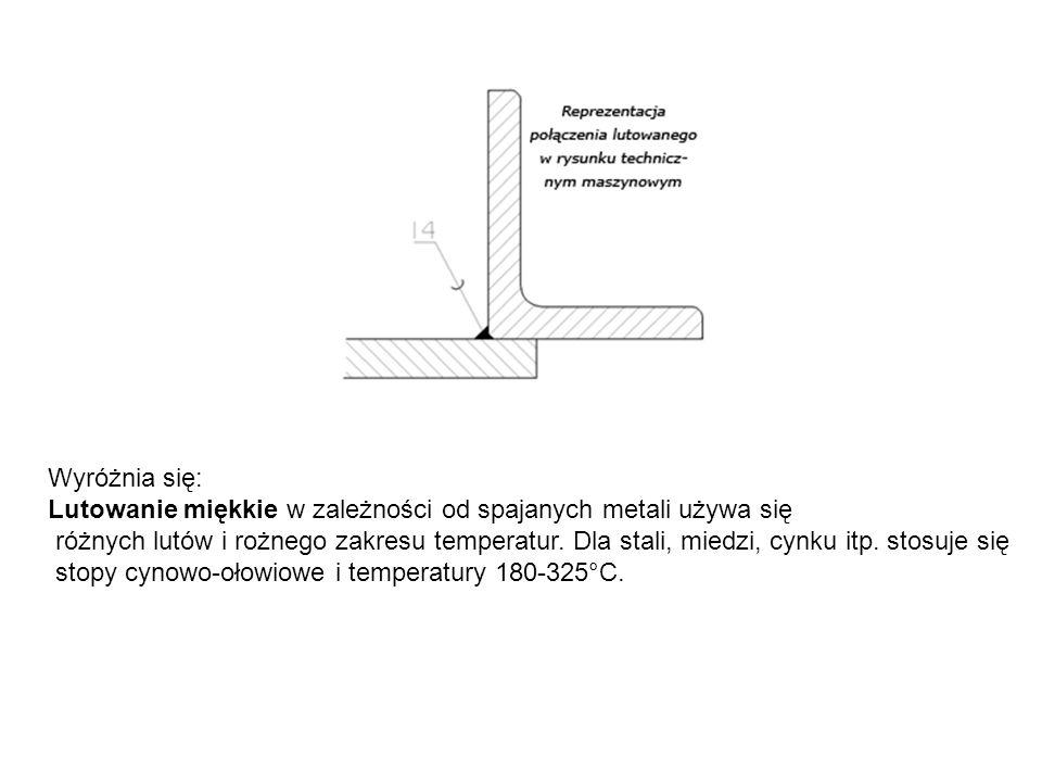 Wyróżnia się: Lutowanie miękkie w zależności od spajanych metali używa się
