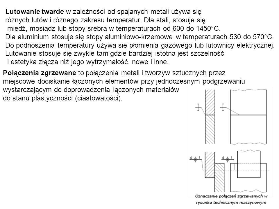 Lutowanie twarde w zależności od spajanych metali używa się