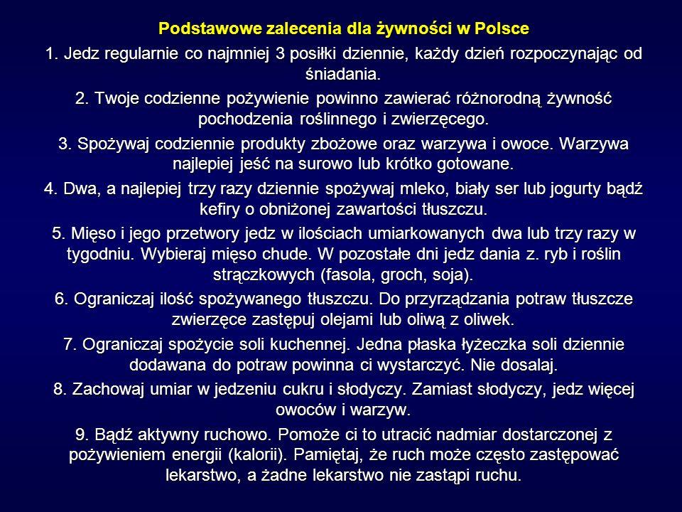 Podstawowe zalecenia dla żywności w Polsce