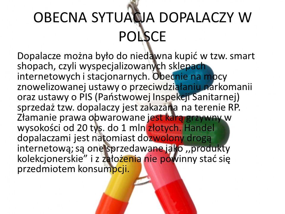 OBECNA SYTUACJA DOPALACZY W POLSCE