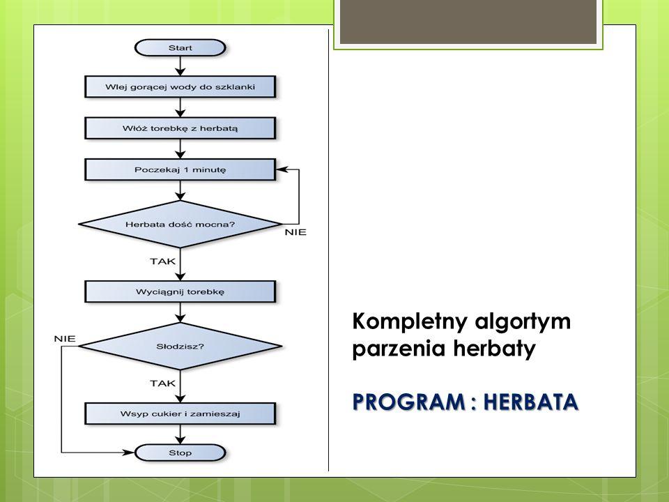 Kompletny algortym parzenia herbaty PROGRAM : HERBATA