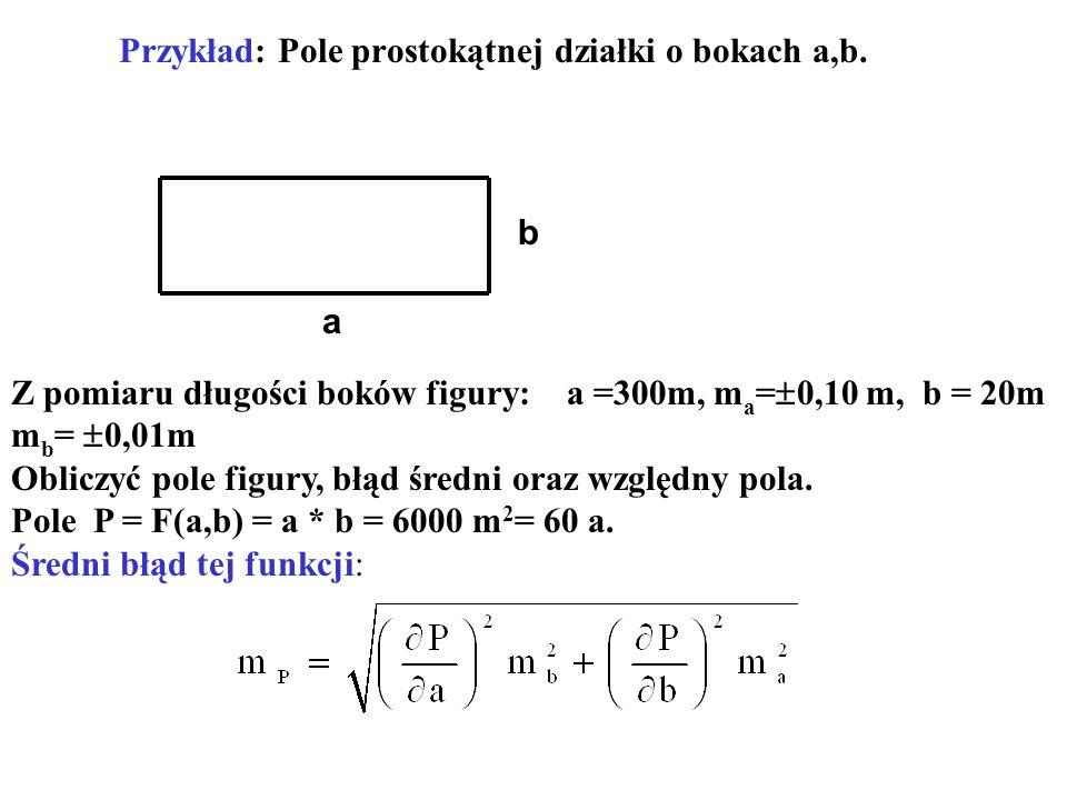 Przykład: Pole prostokątnej działki o bokach a,b.