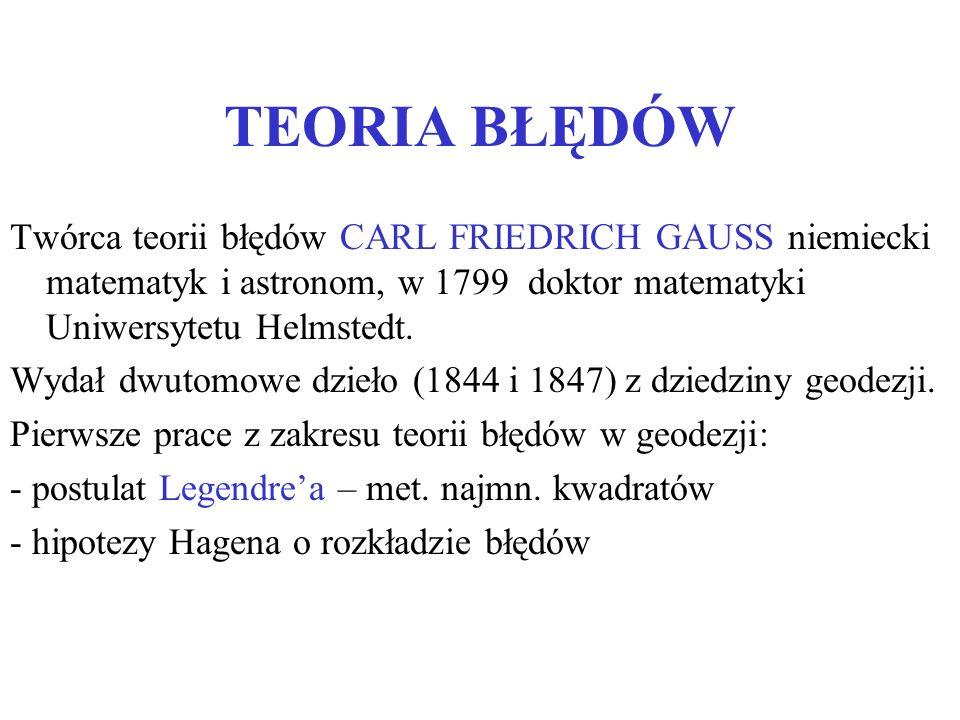 TEORIA BŁĘDÓW Twórca teorii błędów CARL FRIEDRICH GAUSS niemiecki matematyk i astronom, w 1799 doktor matematyki Uniwersytetu Helmstedt.