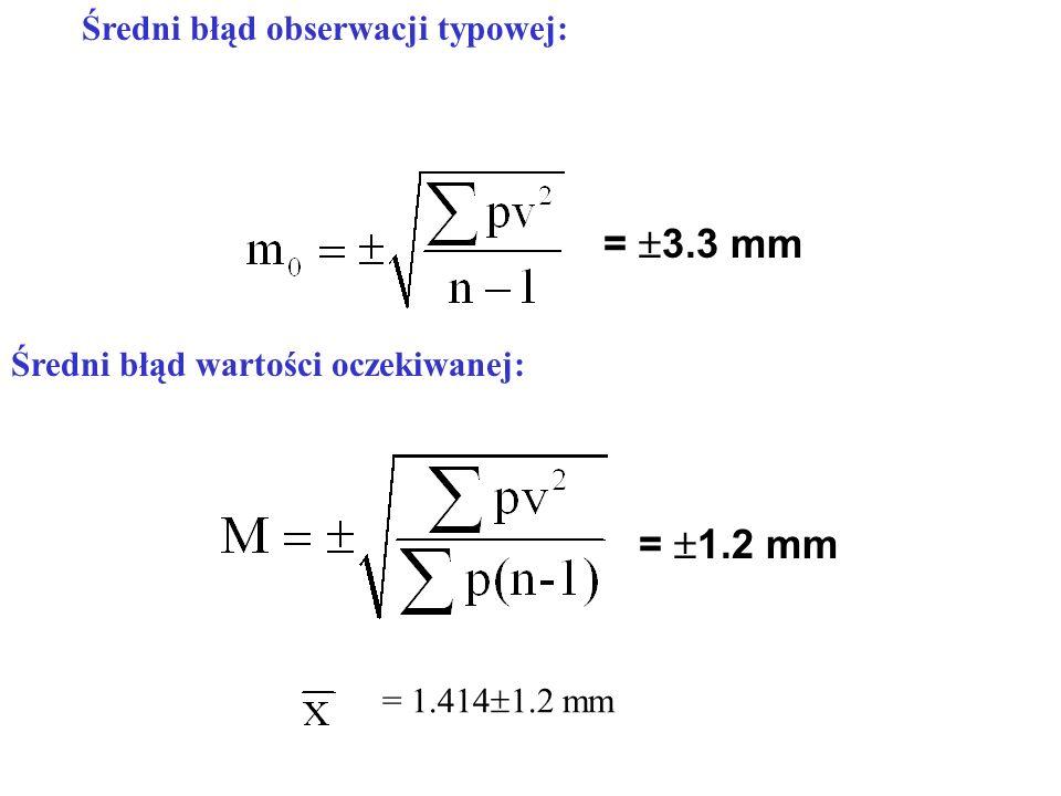 = 3.3 mm = 1.2 mm Średni błąd wartości oczekiwanej: = 1.4141.2 mm
