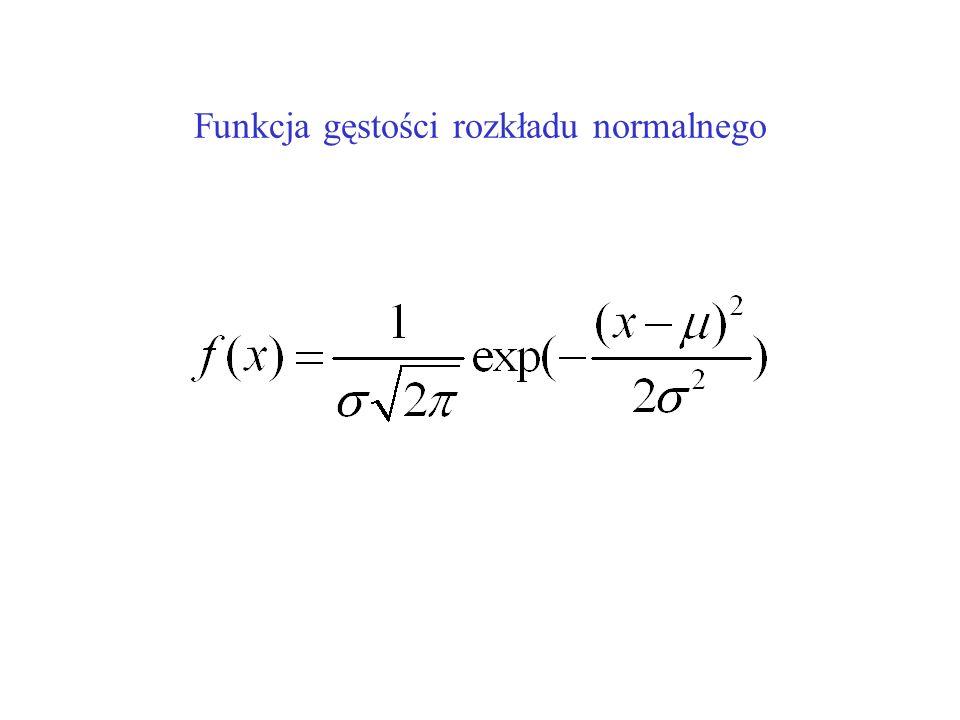 Funkcja gęstości rozkładu normalnego