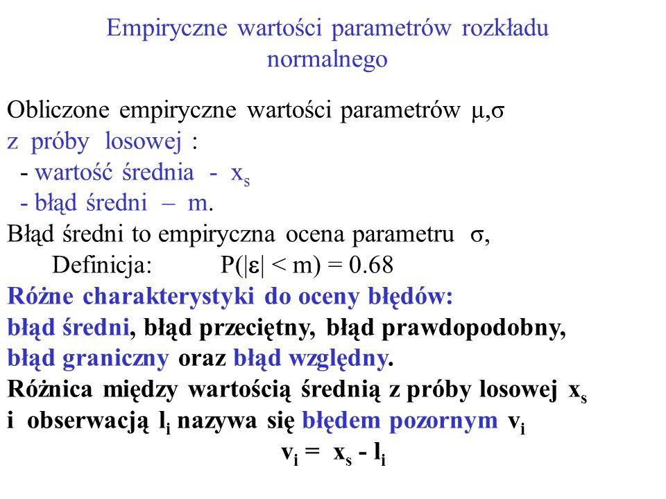 Empiryczne wartości parametrów rozkładu normalnego