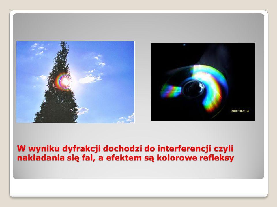W wyniku dyfrakcji dochodzi do interferencji czyli nakładania się fal, a efektem są kolorowe refleksy