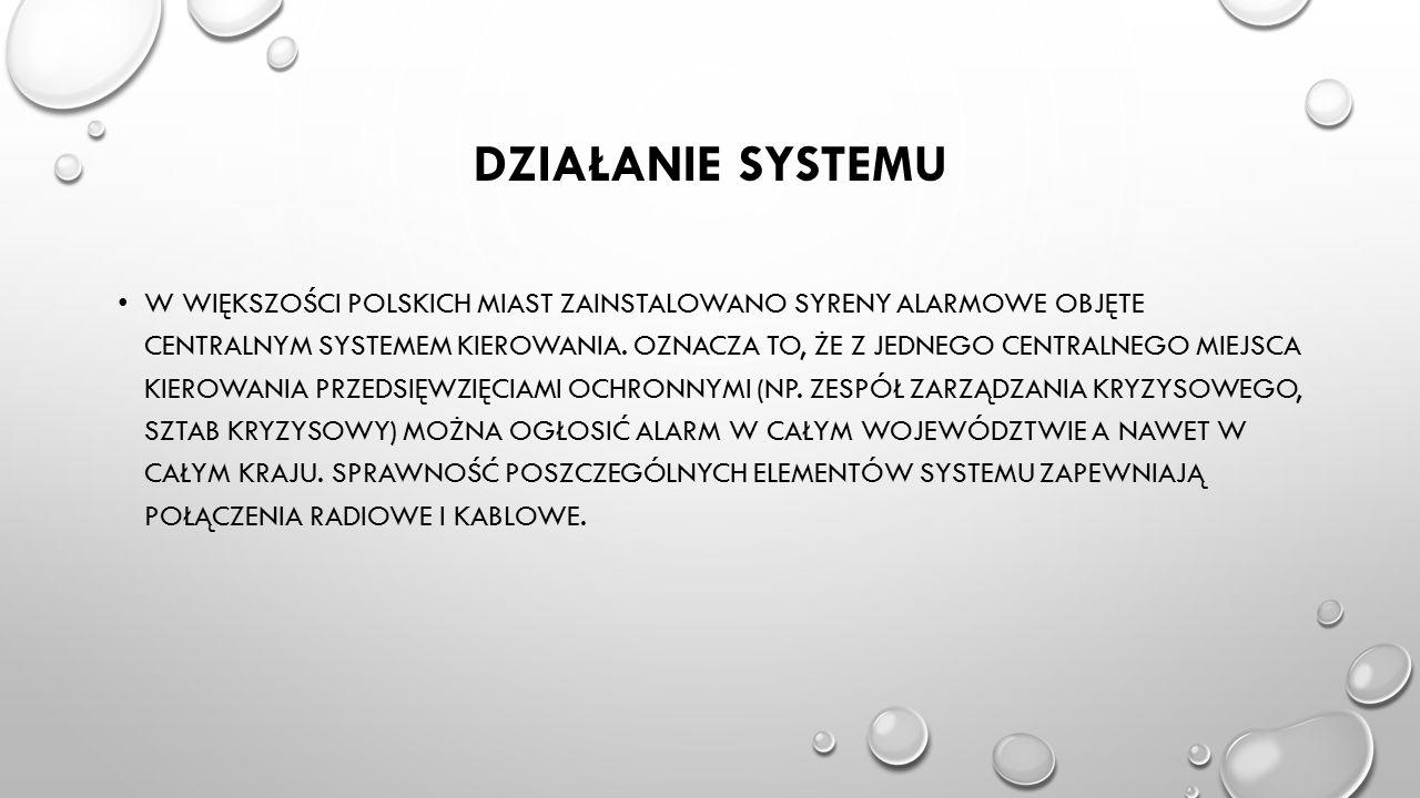 Działanie systemu