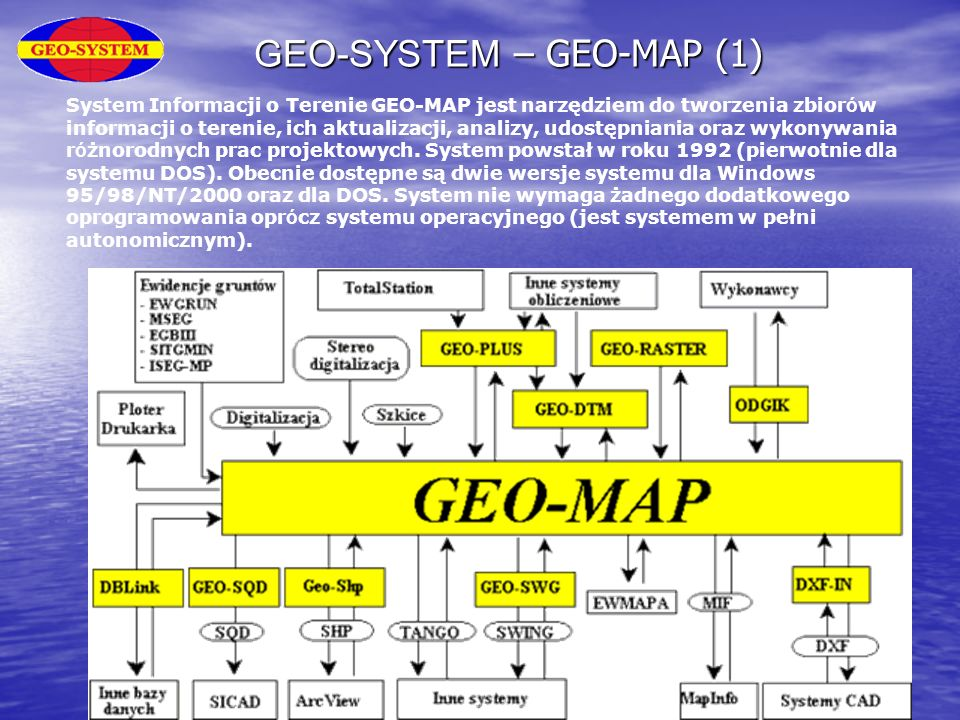 GEO-SYSTEM – GEO-MAP (1)