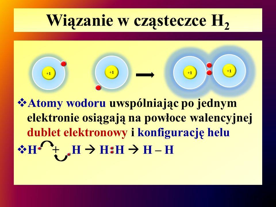 Wiązanie w cząsteczce H2