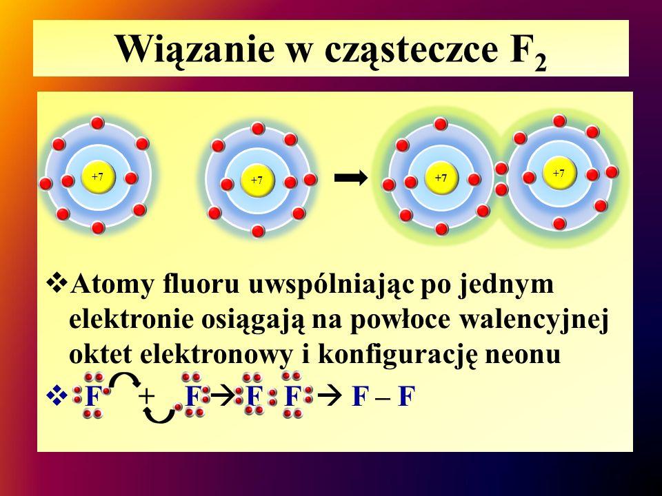 Wiązanie w cząsteczce F2