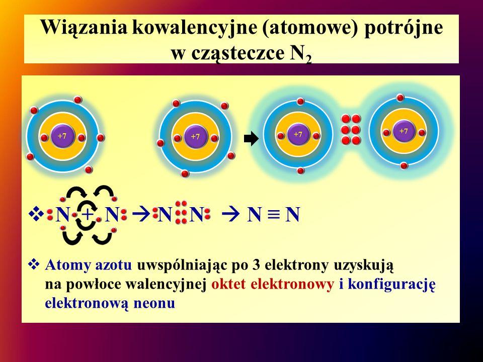 Wiązania kowalencyjne (atomowe) potrójne w cząsteczce N2