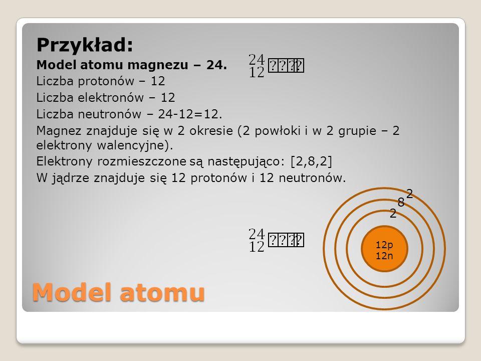 Model atomu Przykład: Model atomu magnezu – 24. Liczba protonów – 12