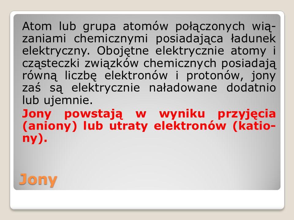 Atom lub grupa atomów połączonych wią- zaniami chemicznymi posiadająca ładunek elektryczny. Obojętne elektrycznie atomy i cząsteczki związków chemicznych posiadają równą liczbę elektronów i protonów, jony zaś są elektrycznie naładowane dodatnio lub ujemnie. Jony powstają w wyniku przyjęcia (aniony) lub utraty elektronów (katio- ny).