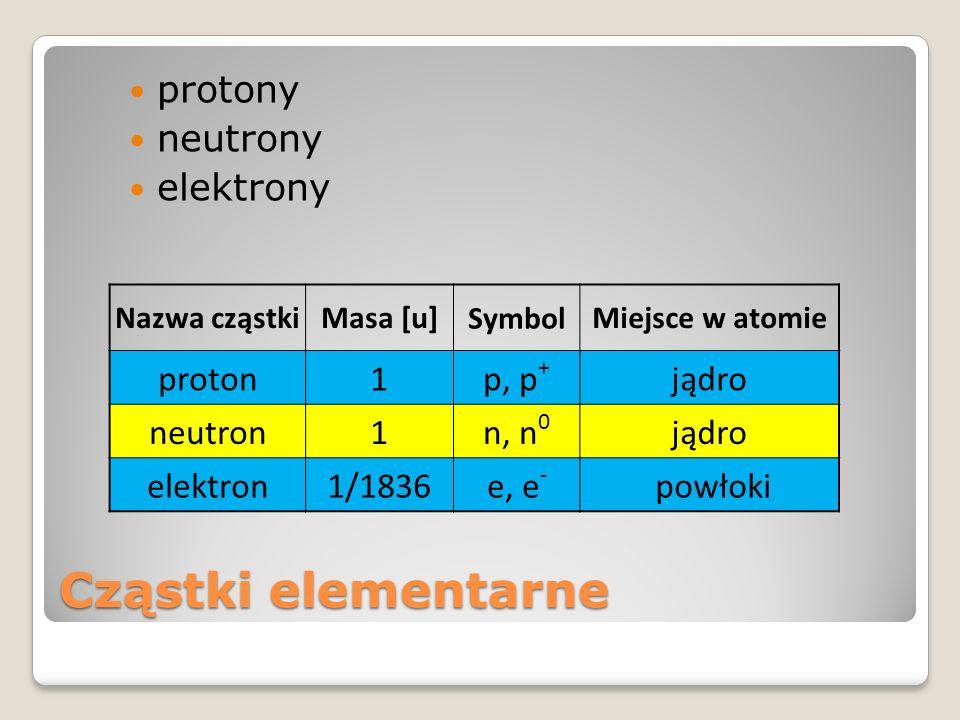 Cząstki elementarne protony neutrony elektrony proton 1 p, p+ jądro