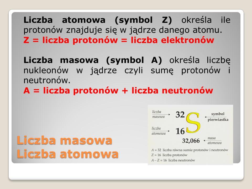 Liczba masowa Liczba atomowa