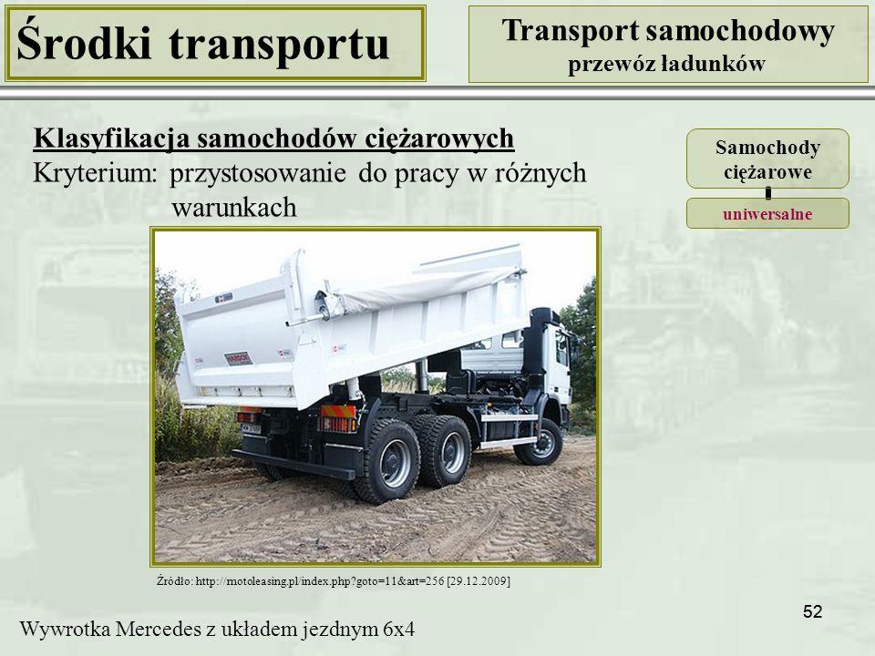 Środki transportu Transport samochodowy