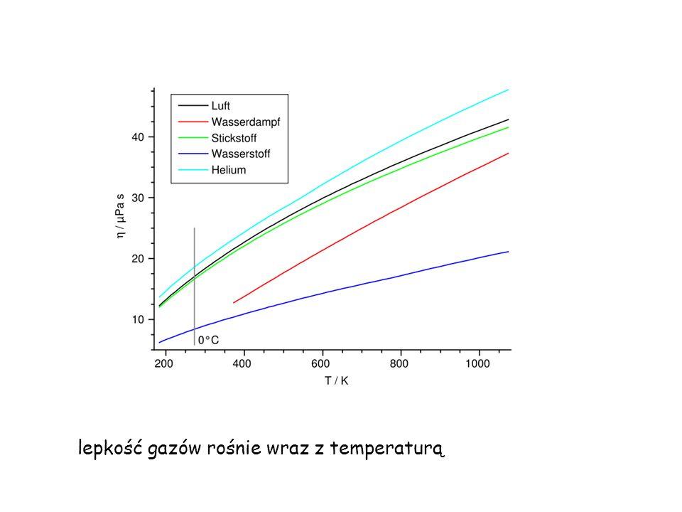 lepkość gazów rośnie wraz z temperaturą