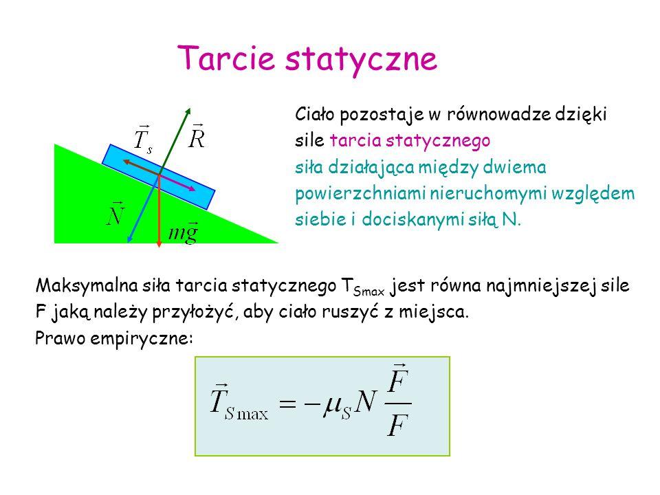 Tarcie statyczne Ciało pozostaje w równowadze dzięki sile tarcia statycznego.