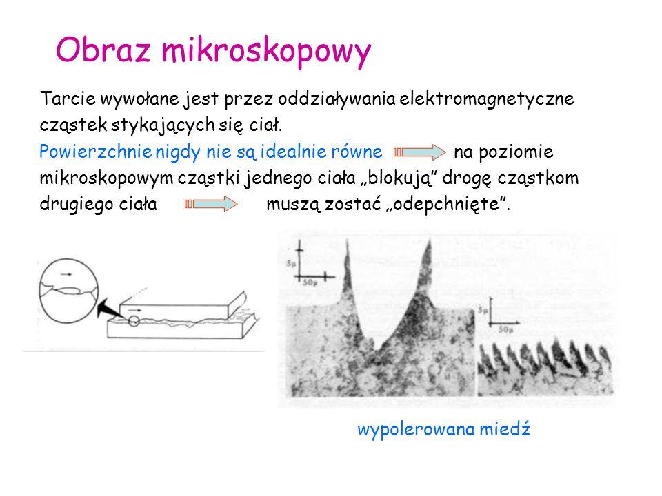 Obraz mikroskopowy Tarcie wywołane jest przez oddziaływania elektromagnetyczne cząstek stykających się ciał.