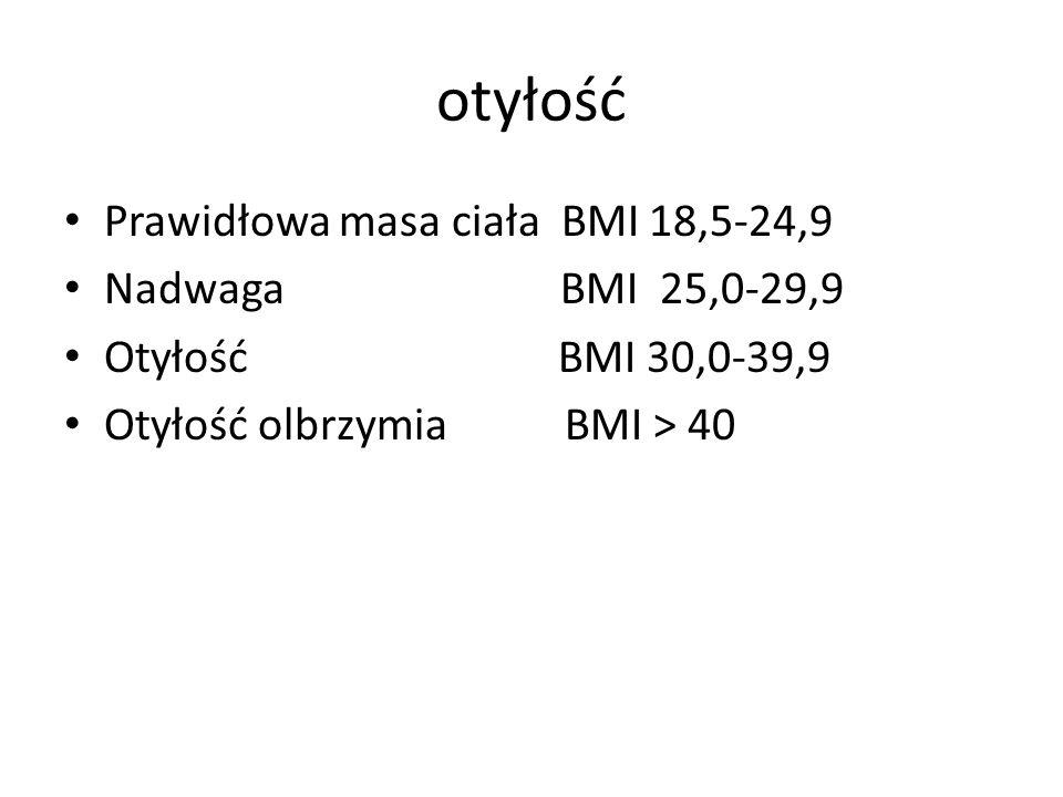otyłość Prawidłowa masa ciała BMI 18,5-24,9 Nadwaga BMI 25,0-29,9