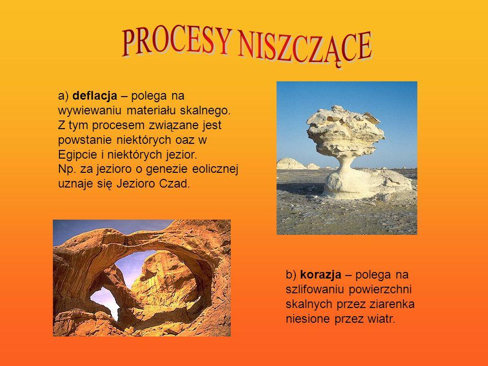 PROCESY NISZCZĄCE a) deflacja – polega na wywiewaniu materiału skalnego. Z tym procesem związane jest.