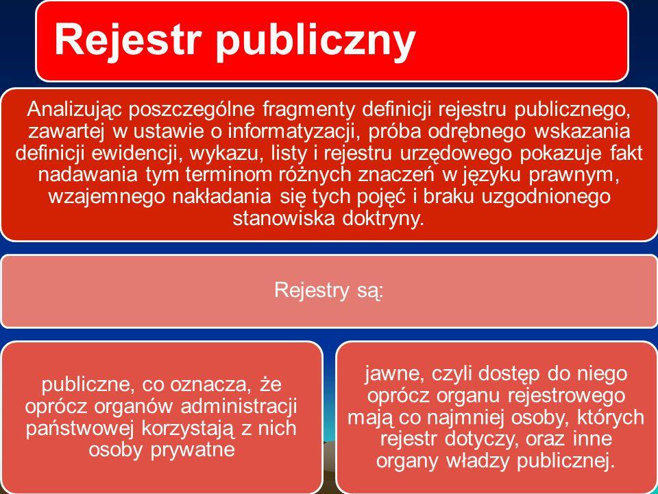 Rejestr publiczny