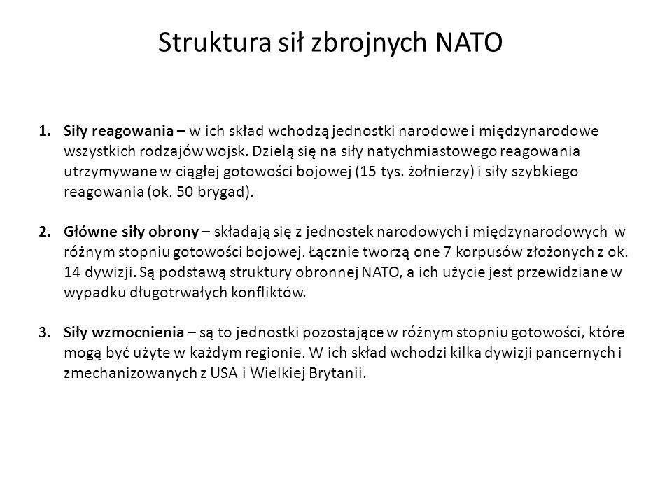 Struktura sił zbrojnych NATO