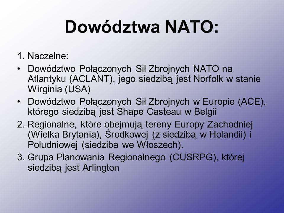 Dowództwa NATO: 1. Naczelne: