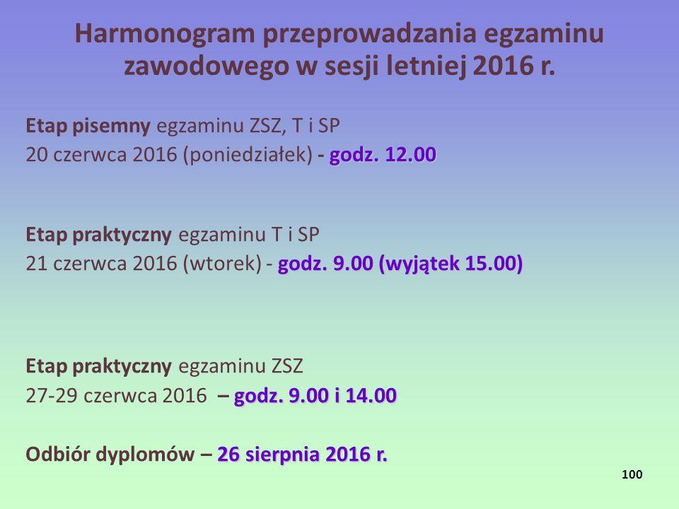 Harmonogram przeprowadzania egzaminu zawodowego w sesji letniej 2016 r.