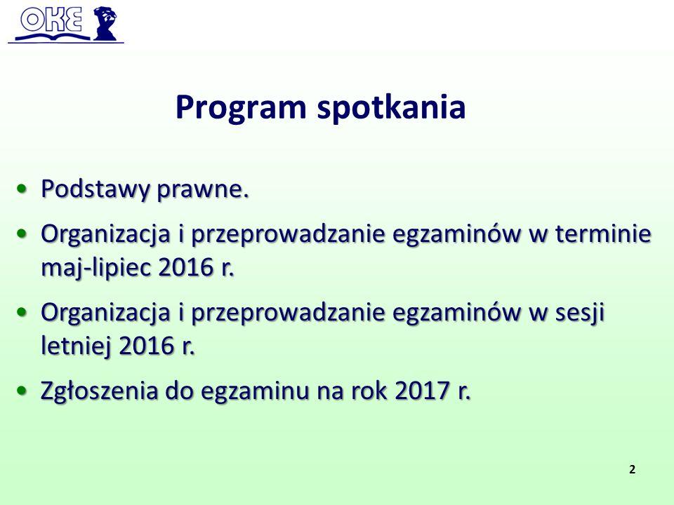 Program spotkania Podstawy prawne.