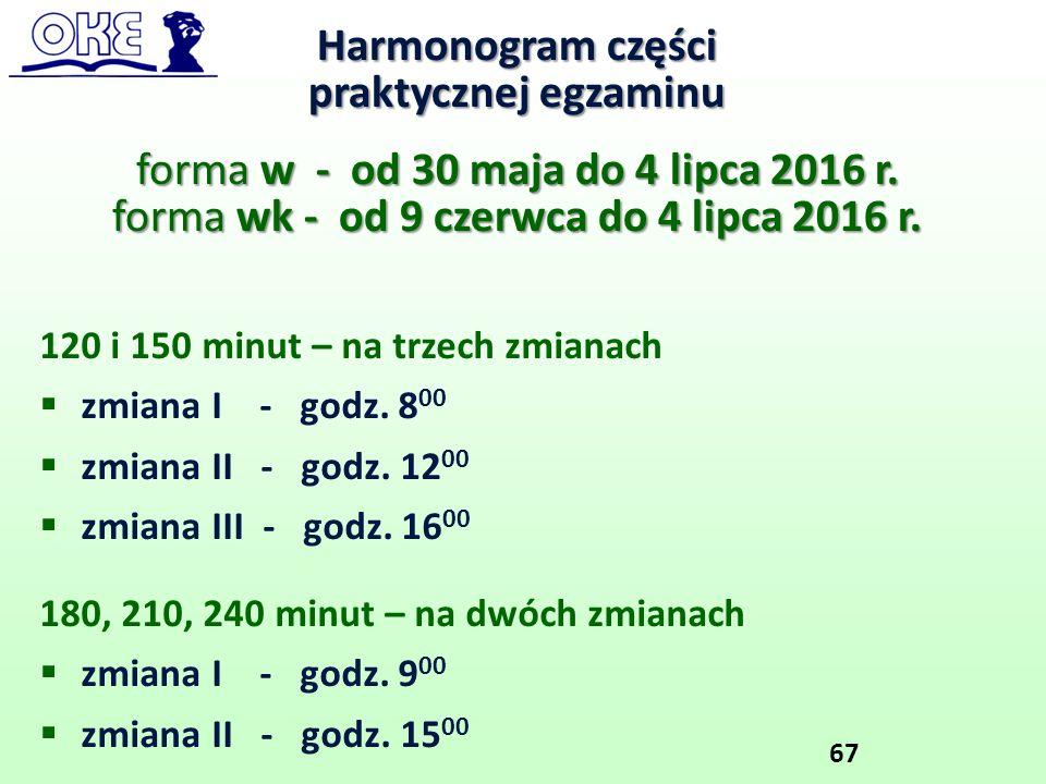 Harmonogram części praktycznej egzaminu