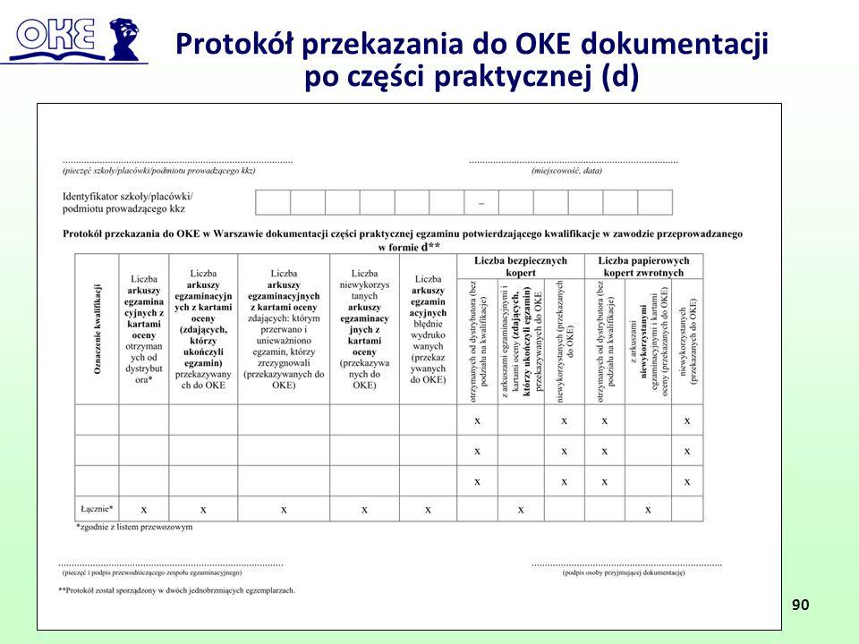 Protokół przekazania do OKE dokumentacji po części praktycznej (d)