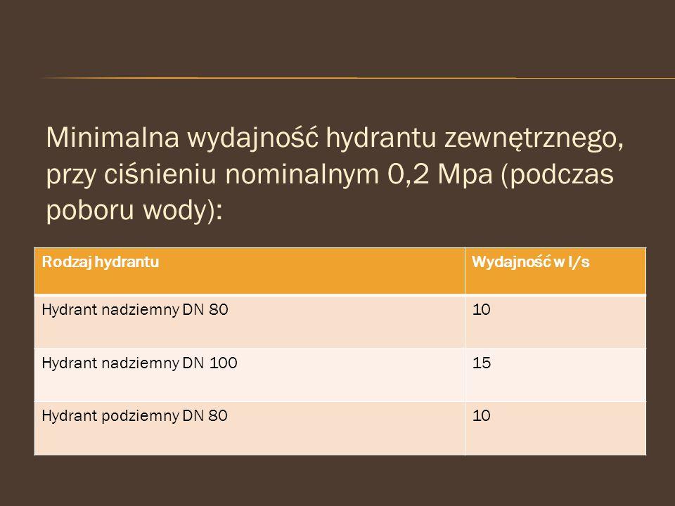 Minimalna wydajność hydrantu zewnętrznego, przy ciśnieniu nominalnym 0,2 Mpa (podczas poboru wody):