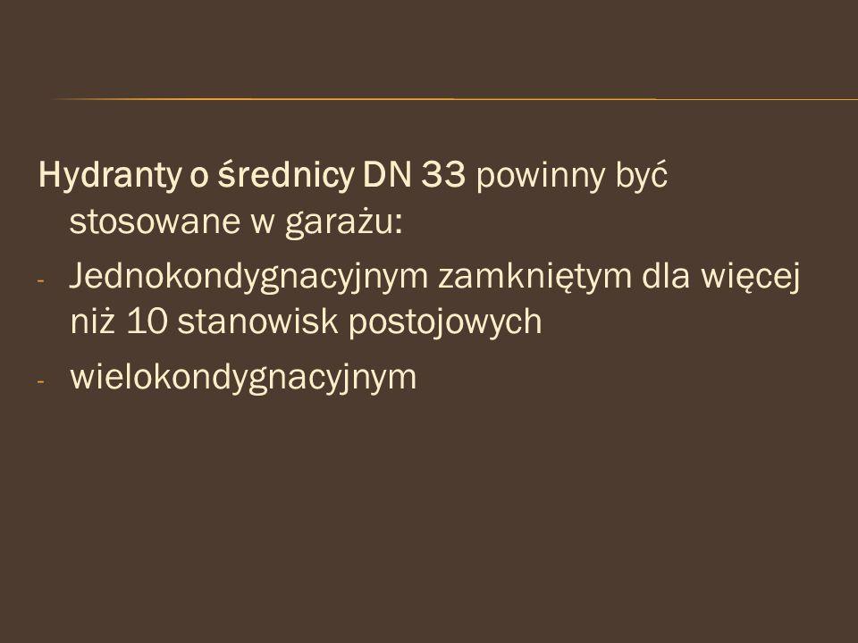 Hydranty o średnicy DN 33 powinny być stosowane w garażu:
