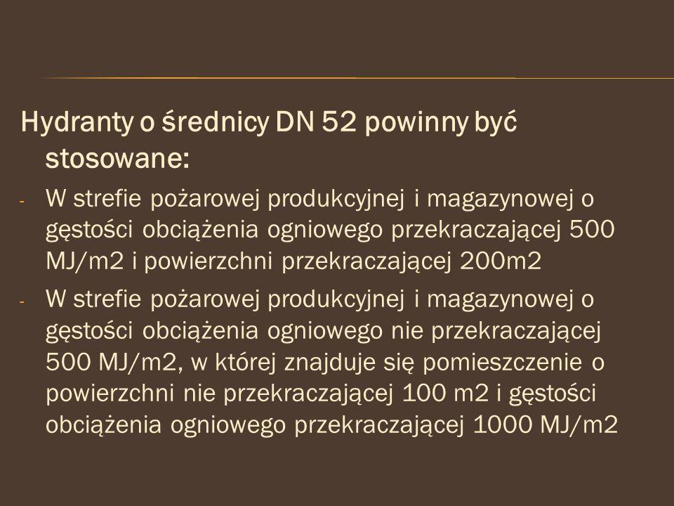 Hydranty o średnicy DN 52 powinny być stosowane: