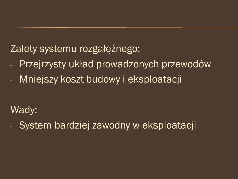 Zalety systemu rozgałęźnego: